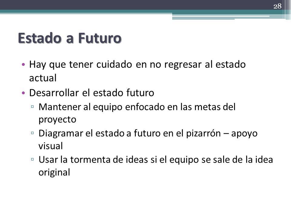Estado a Futuro Hay que tener cuidado en no regresar al estado actual Desarrollar el estado futuro Mantener al equipo enfocado en las metas del proyec