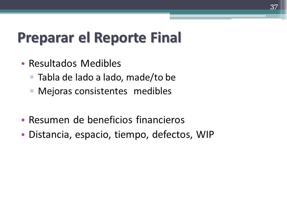 Preparar el Reporte Final Resultados Medibles Tabla de lado a lado, made/to be Mejoras consistentes medibles Resumen de beneficios financieros Distanc