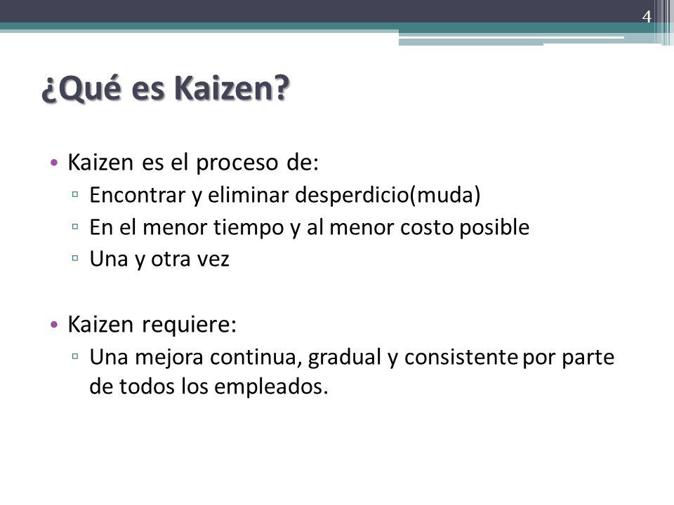 ¿Qué es Kaizen? Kaizen es el proceso de: Encontrar y eliminar desperdicio(muda) En el menor tiempo y al menor costo posible Una y otra vez Kaizen requ