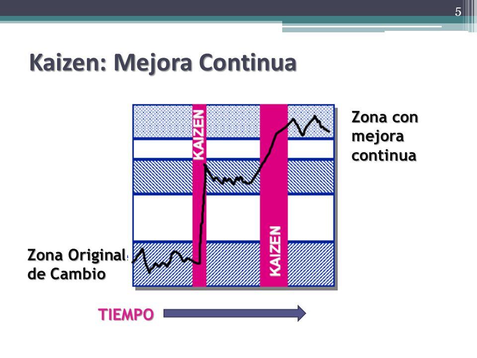 Sistemas complejos pueden requerir mayor tiempo para la recolección de datos antes del evento.