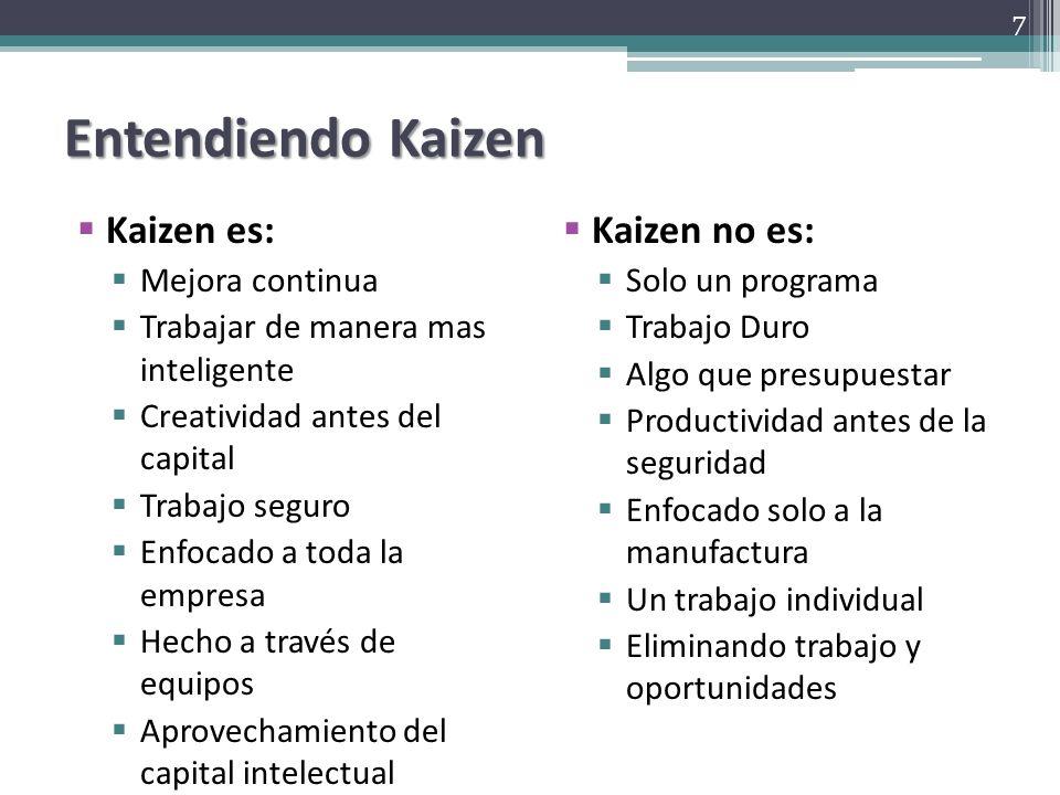 Entendiendo Kaizen Kaizen es: Mejora continua Trabajar de manera mas inteligente Creatividad antes del capital Trabajo seguro Enfocado a toda la empre