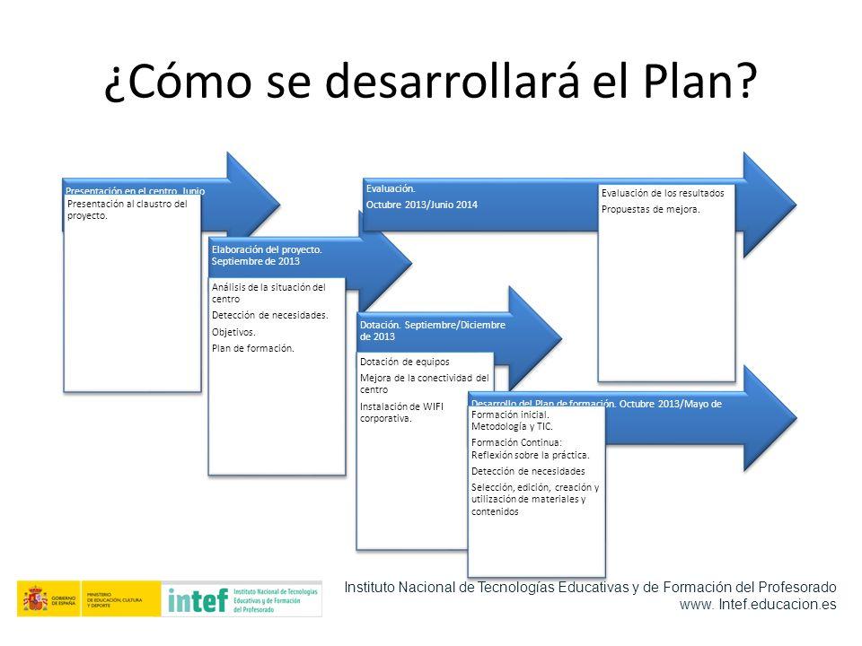 ¿Cómo se desarrollará el Plan? Presentación en el centro. Junio 2013. Presentación al claustro del proyecto. Elaboración del proyecto. Septiembre de 2