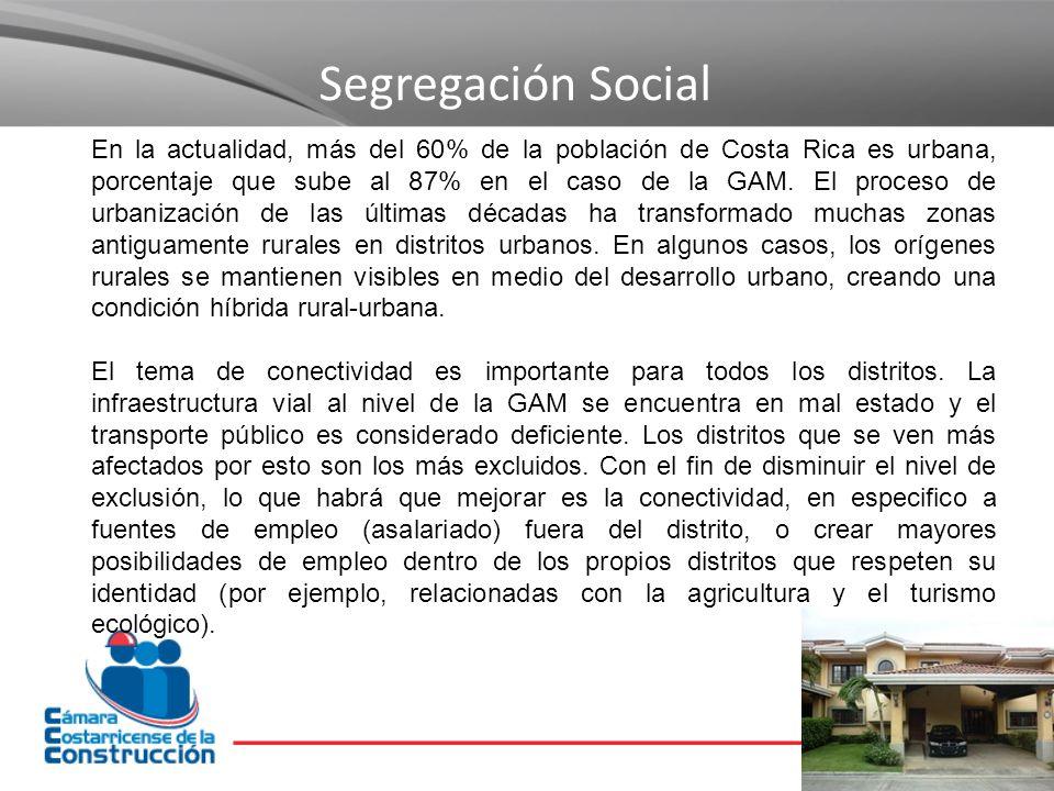 Segregación Social En la actualidad, más del 60% de la población de Costa Rica es urbana, porcentaje que sube al 87% en el caso de la GAM. El proceso