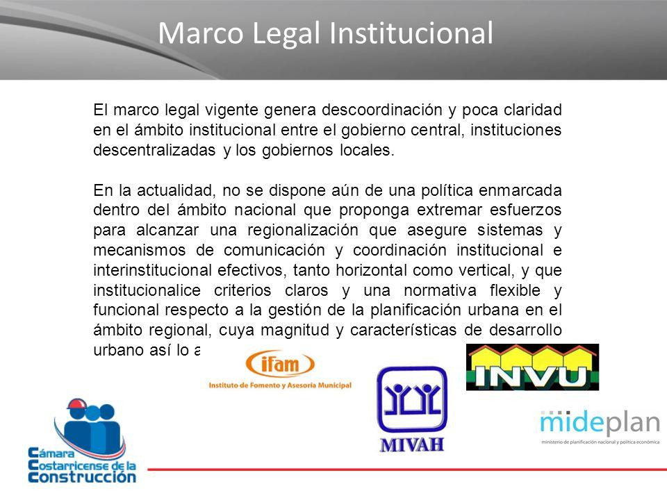 Marco Legal Institucional El marco legal vigente genera descoordinación y poca claridad en el ámbito institucional entre el gobierno central, instituciones descentralizadas y los gobiernos locales.