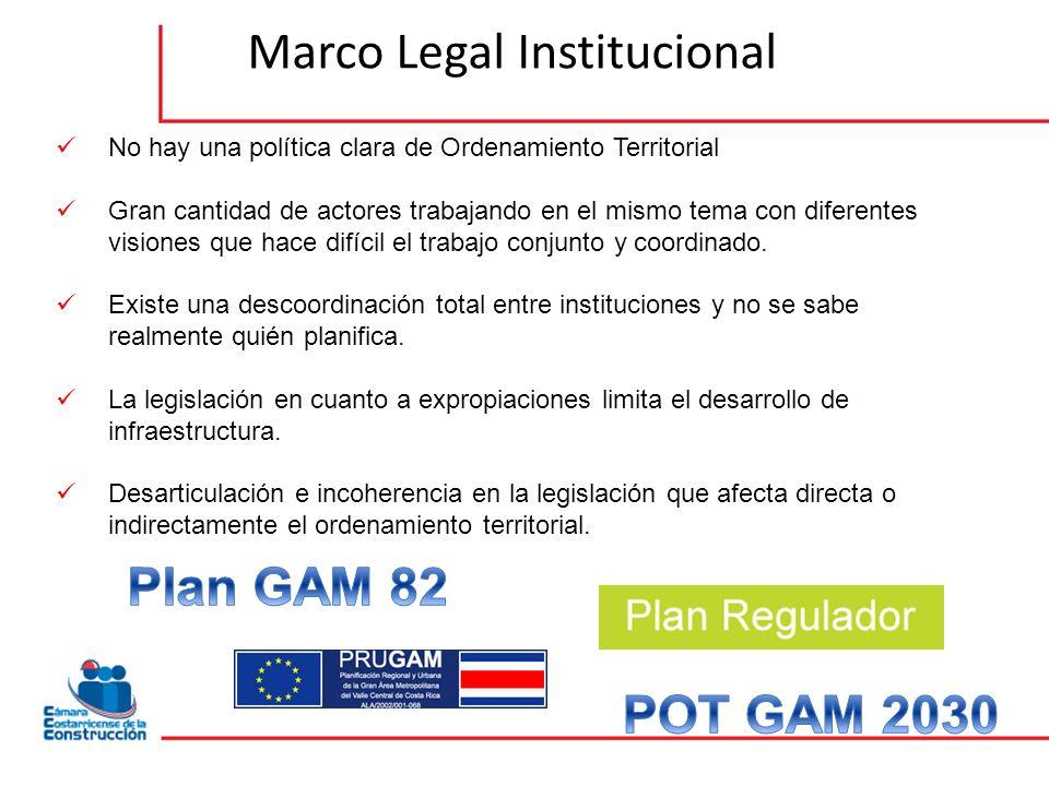 Marco Legal Institucional No hay una política clara de Ordenamiento Territorial Gran cantidad de actores trabajando en el mismo tema con diferentes visiones que hace difícil el trabajo conjunto y coordinado.