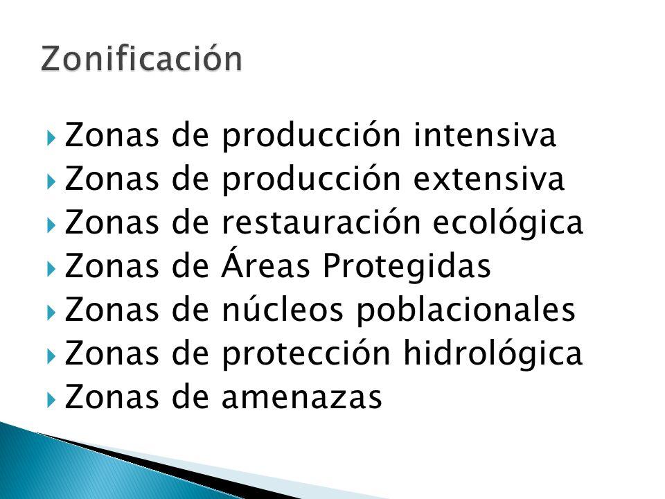 Programa de Manejo Integrado de Recursos Naturales.