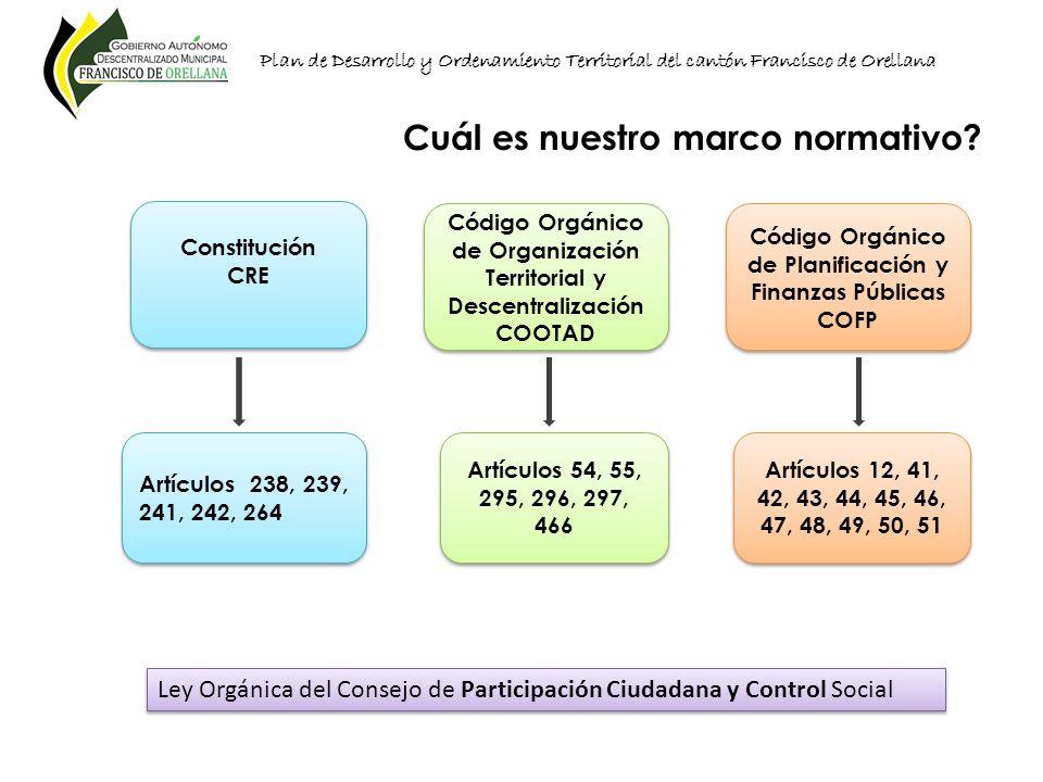 Plan de Desarrollo y Ordenamiento Territorial del cantón Francisco de Orellana Constitución CRE Constitución CRE Artículos 238, 239, 241, 242, 264 Cód