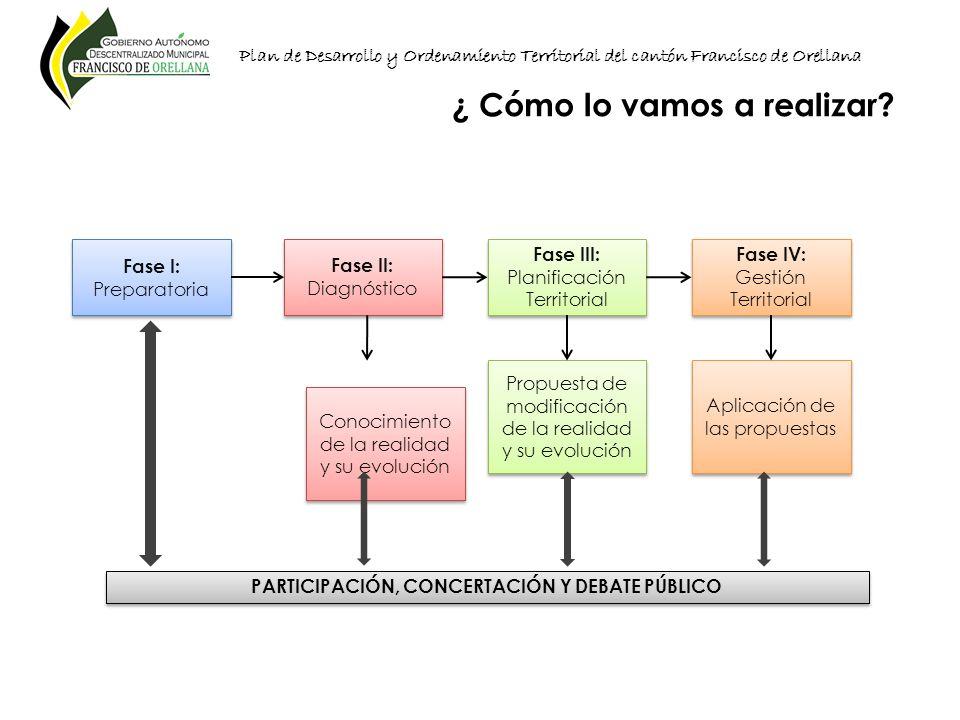 Plan de Desarrollo y Ordenamiento Territorial del cantón Francisco de Orellana Fase I: Preparatoria Fase II: Diagnóstico Fase III: Planificación Terri
