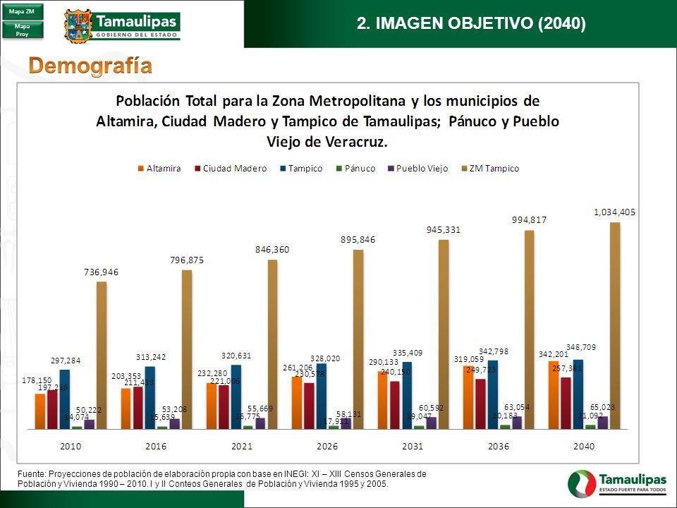 Fuente: Proyecciones de población de elaboración propia con base en INEGI: XI – XIII Censos Generales de Población y Vivienda 1990 – 2010.