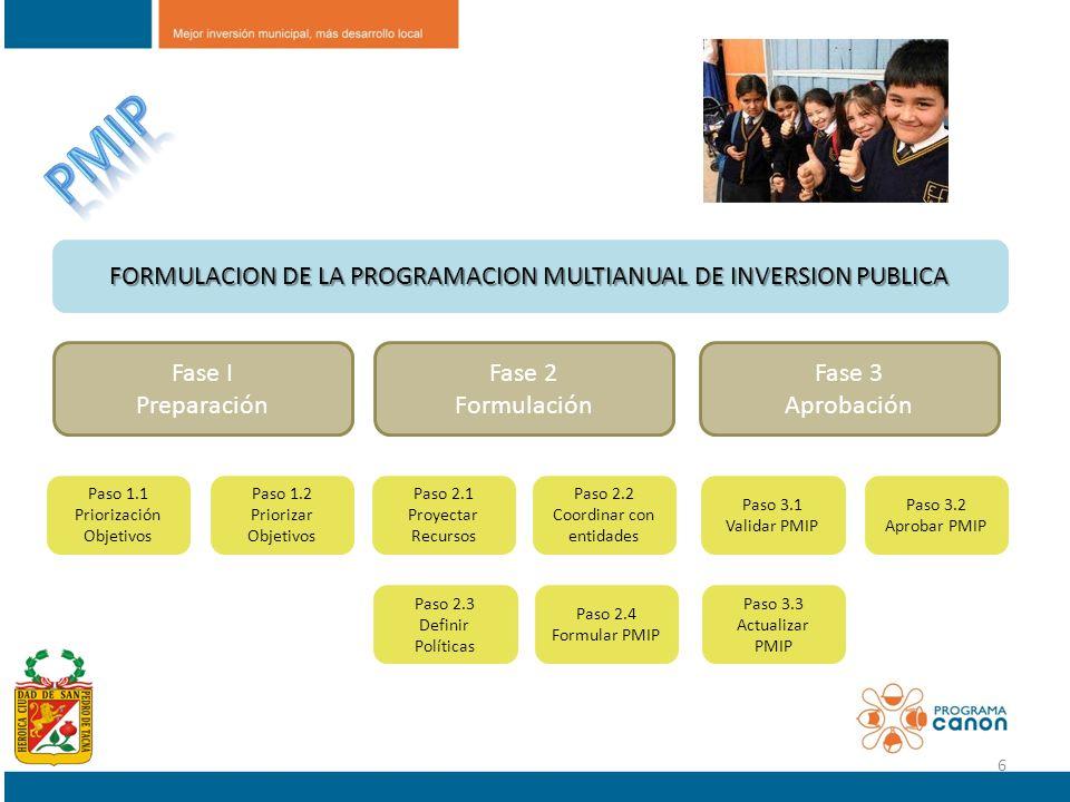FORMULACION DE LA PROGRAMACION MULTIANUAL DE INVERSION PUBLICA Paso 2.2 Coordinar con entidades Paso 1.1 Priorización Objetivos Paso 1.2 Priorizar Obj