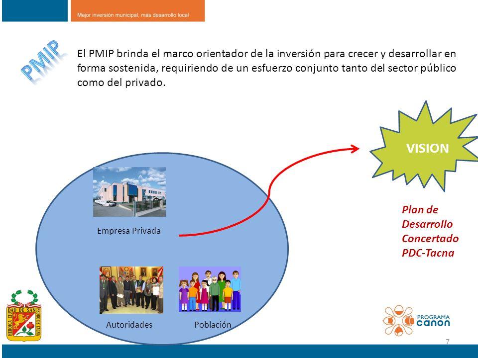 La elaboración del PMIP se efectúa en el marco del PDC y de los Lineamientos de Política y Prioridades establecidas en los PESEM (Plan Estratégico Sectorial Multianual ).