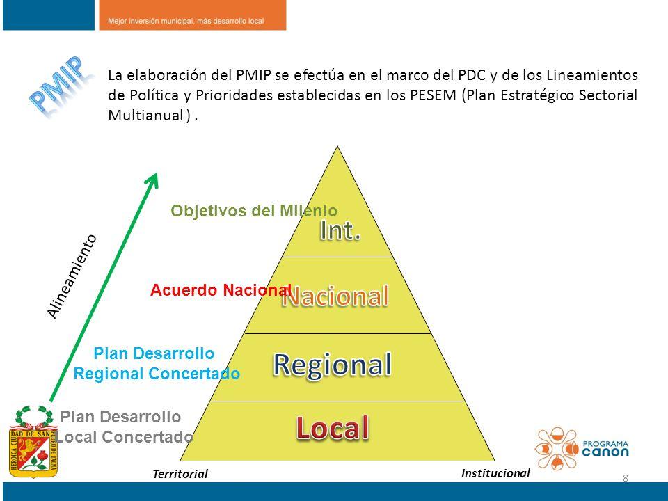 La elaboración del PMIP se efectúa en el marco del PDC y de los Lineamientos de Política y Prioridades establecidas en los PESEM (Plan Estratégico Sec