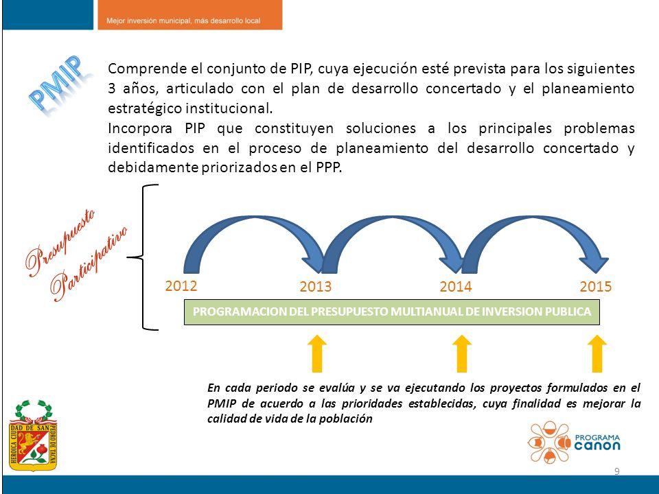 Comprende el conjunto de PIP, cuya ejecución esté prevista para los siguientes 3 años, articulado con el plan de desarrollo concertado y el planeamien