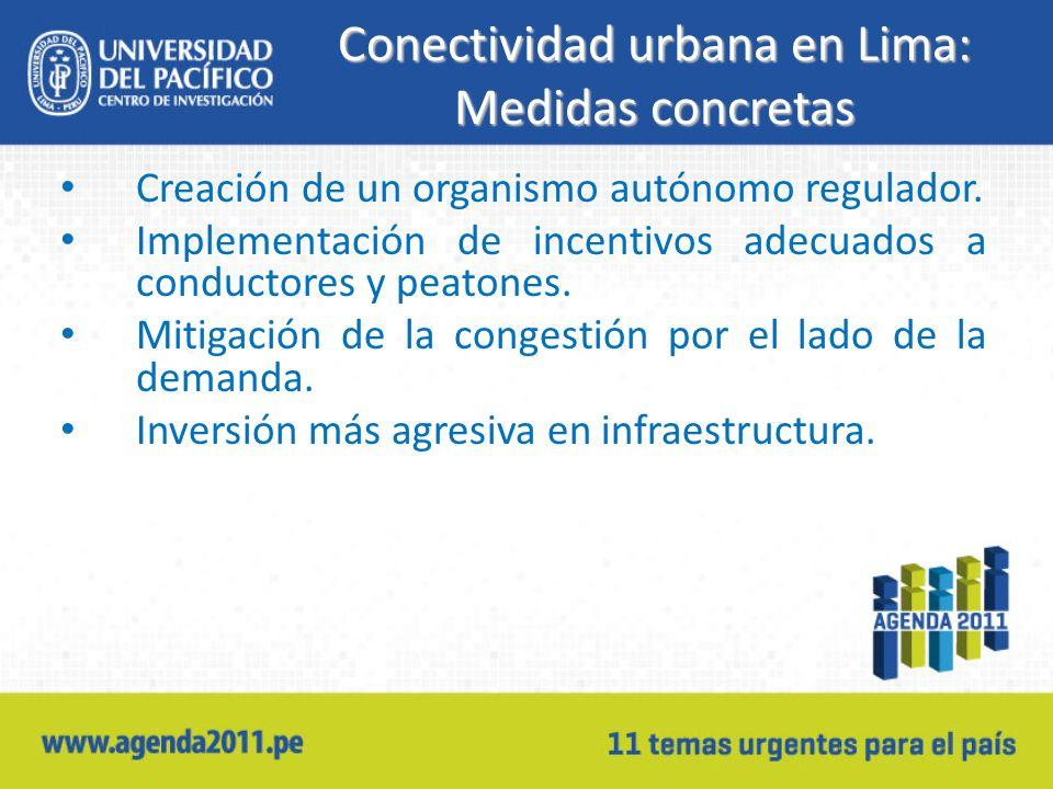 Conectividad urbana en Lima: Medidas concretas Creación de un organismo autónomo regulador. Implementación de incentivos adecuados a conductores y pea