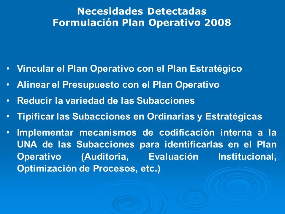 Necesidades Detectadas Formulación Plan Operativo 2008 Vincular el Plan Operativo con el Plan Estratégico Alinear el Presupuesto con el Plan Operativo