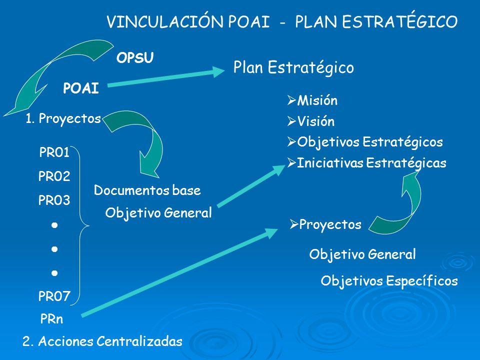 PR01 PR02 PR03 PR07 VINCULACIÓN POAI - PLAN ESTRATÉGICO POAI Plan Estratégico 1. Proyectos Misión Visión Objetivos Estratégicos Iniciativas Estratégic