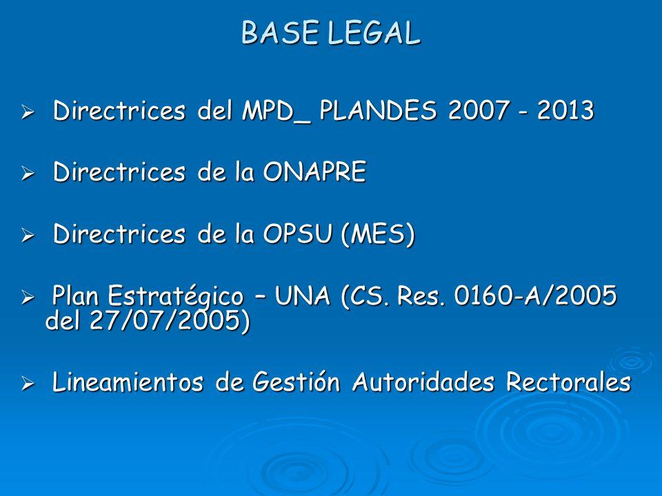 BASE LEGAL Directrices del MPD_ PLANDES 2007 - 2013 Directrices del MPD_ PLANDES 2007 - 2013 Directrices de la ONAPRE Directrices de la ONAPRE Directr