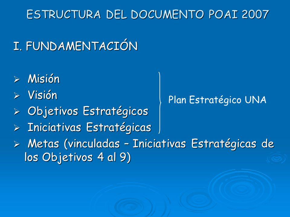 ESTRUCTURA DEL DOCUMENTO POAI 2007 I. FUNDAMENTACIÓN Misión Misión Visión Visión Objetivos Estratégicos Objetivos Estratégicos Iniciativas Estratégica