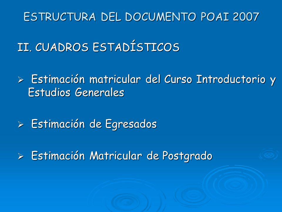 ESTRUCTURA DEL DOCUMENTO POAI 2007 II. CUADROS ESTADÍSTICOS Estimación matricular del Curso Introductorio y Estudios Generales Estimación matricular d