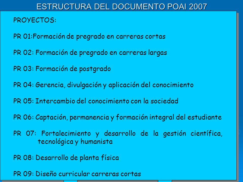III. PROYECTOS Descripción, programación y cuantificación de actividades para la concreción de los nueve Proyectos presupuestados Se discrimina cada P