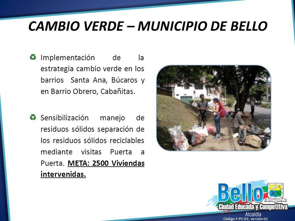 Código F-PC-01; versión 02 Implementación de la estrategia cambio verde en los barrios Santa Ana, Búcaros y en Barrio Obrero, Cabañitas. Sensibilizaci