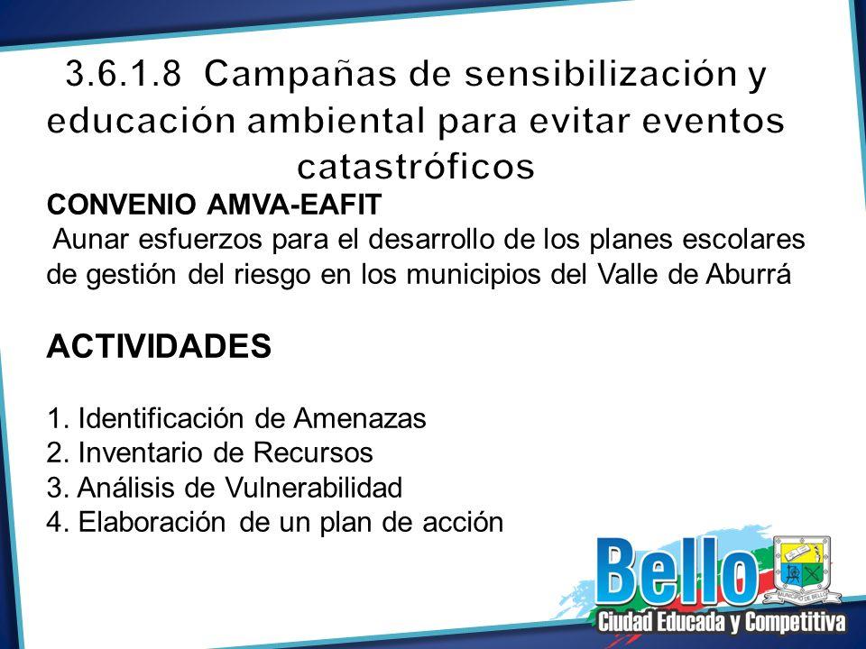 CONVENIO AMVA-EAFIT Aunar esfuerzos para el desarrollo de los planes escolares de gestión del riesgo en los municipios del Valle de Aburrá ACTIVIDADES