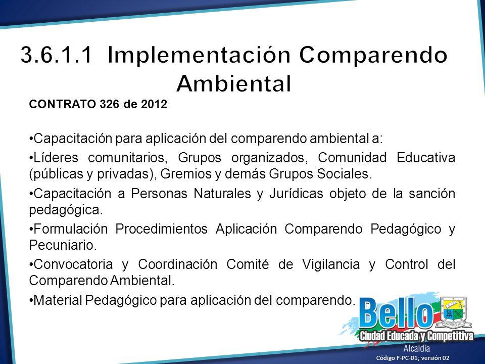 Código F-PC-01; versión 02 CONTRATO 326 de 2012 Capacitación para aplicación del comparendo ambiental a: Líderes comunitarios, Grupos organizados, Com