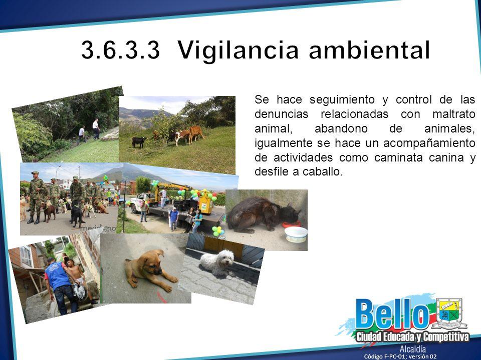 Se hace seguimiento y control de las denuncias relacionadas con maltrato animal, abandono de animales, igualmente se hace un acompañamiento de activid
