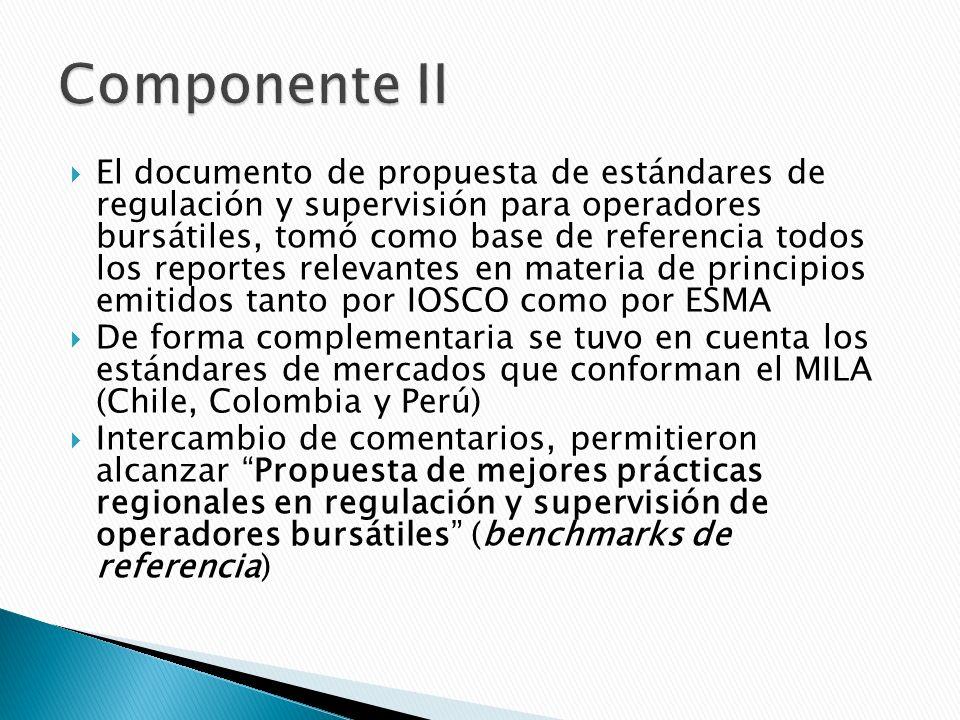 El documento de propuesta de estándares de regulación y supervisión para operadores bursátiles, tomó como base de referencia todos los reportes relevantes en materia de principios emitidos tanto por IOSCO como por ESMA De forma complementaria se tuvo en cuenta los estándares de mercados que conforman el MILA (Chile, Colombia y Perú) Intercambio de comentarios, permitieron alcanzar Propuesta de mejores prácticas regionales en regulación y supervisión de operadores bursátiles (benchmarks de referencia)
