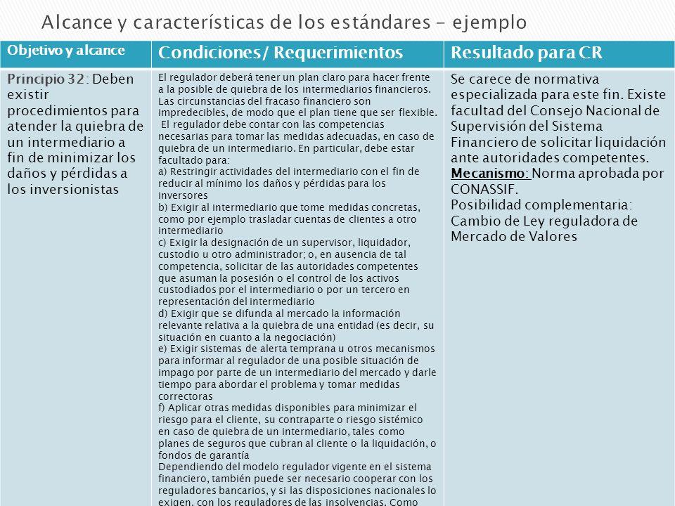 Objetivo y alcance Condiciones/ RequerimientosResultado para CR Principio 32: Deben existir procedimientos para atender la quiebra de un intermediario a fin de minimizar los daños y pérdidas a los inversionistas El regulador deberá tener un plan claro para hacer frente a la posible de quiebra de los intermediarios financieros.