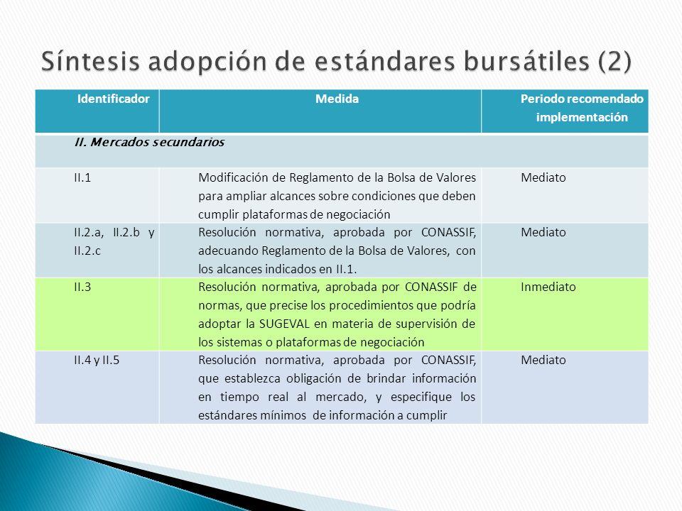 IdentificadorMedida Periodo recomendado implementación II.