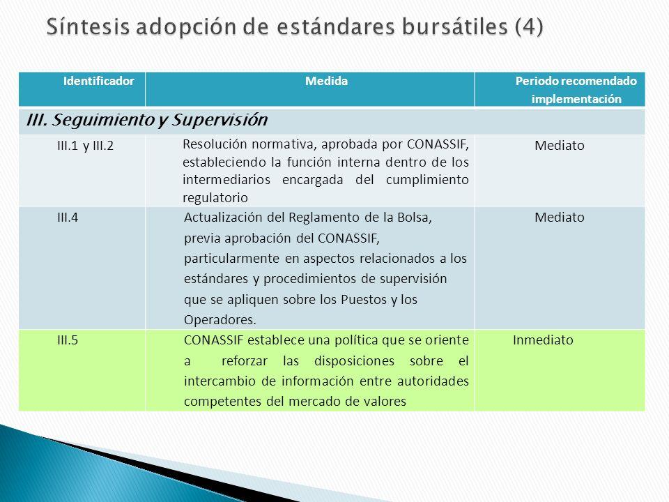 IdentificadorMedida Periodo recomendado implementación III.