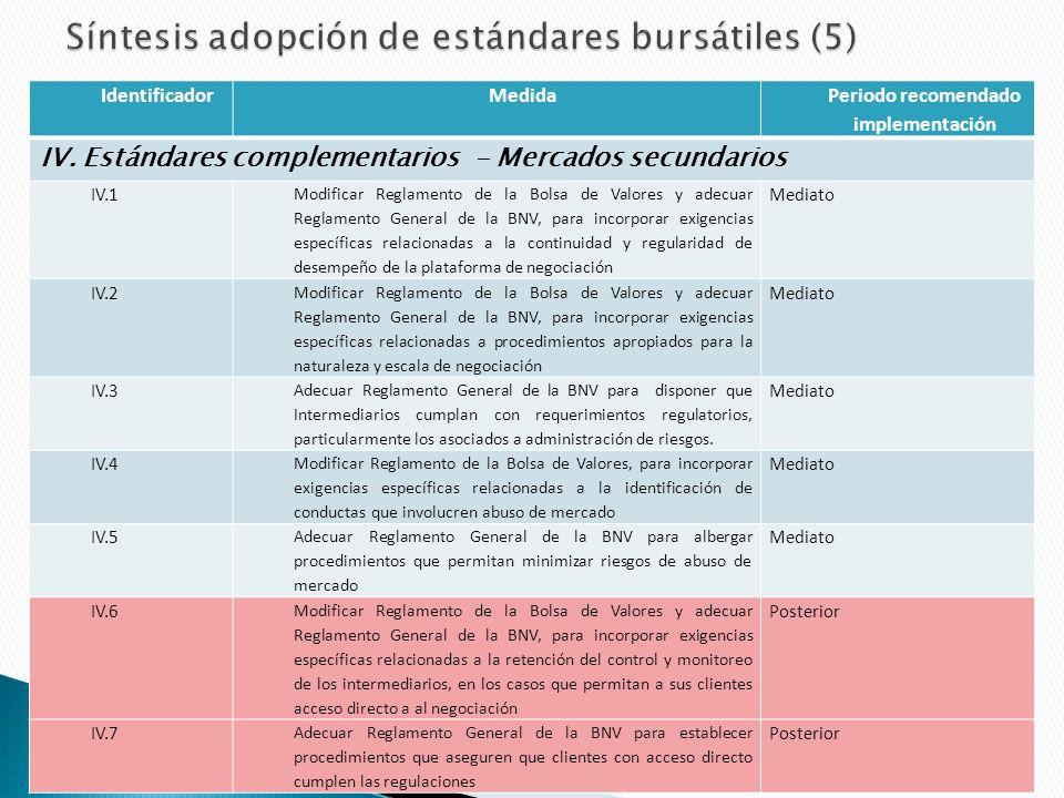 IdentificadorMedida Periodo recomendado implementación IV.