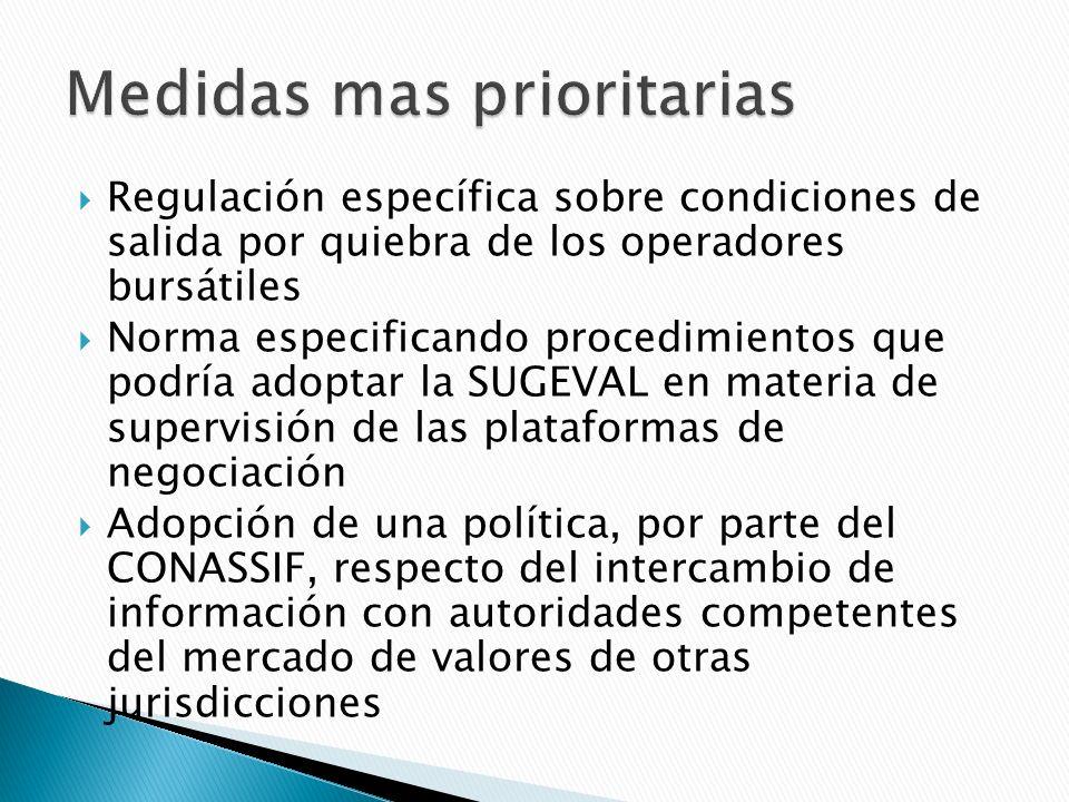 Regulación específica sobre condiciones de salida por quiebra de los operadores bursátiles Norma especificando procedimientos que podría adoptar la SUGEVAL en materia de supervisión de las plataformas de negociación Adopción de una política, por parte del CONASSIF, respecto del intercambio de información con autoridades competentes del mercado de valores de otras jurisdicciones
