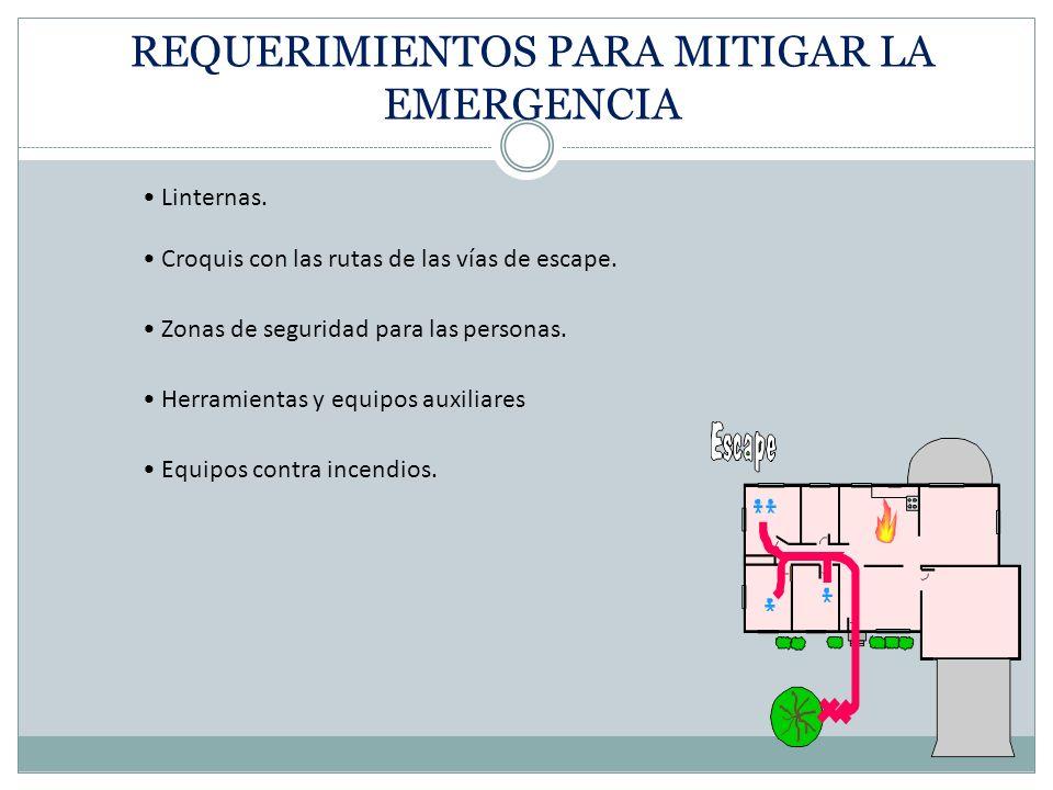 Alumbrado de emergencia Vías de escape Sistemas de abertura y enganche de las puertas Sistema de detección y alarma Sistema de comunicación interna El