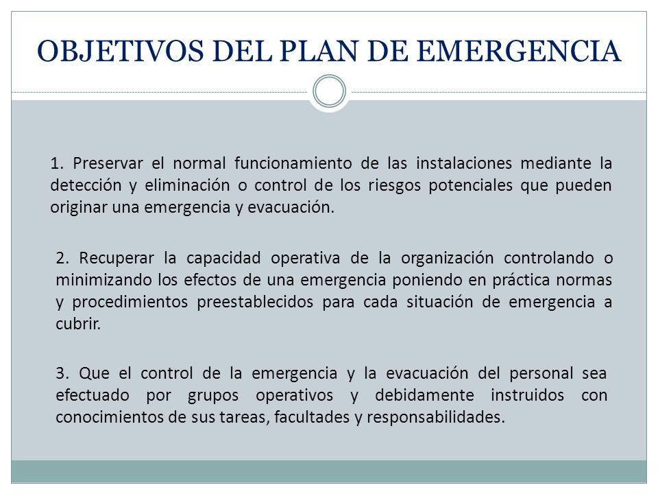 Plan de Emergencia : Documento escrito, que contiene un conjunto de actividades y procedimientos para controlar una situación de emergencia en el meno