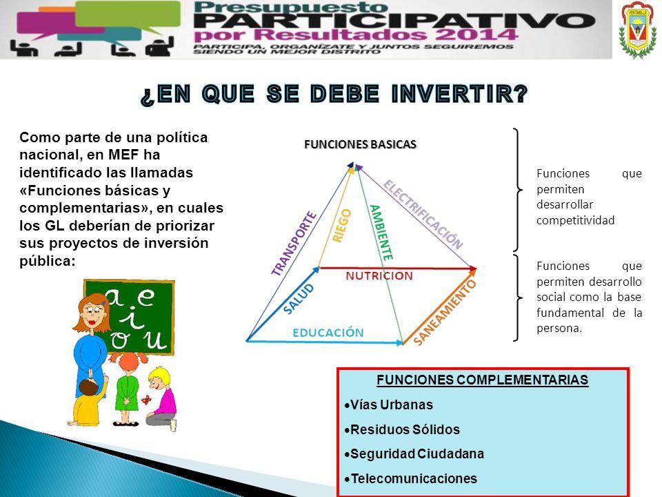 FUNCIONES BASICAS Como parte de una política nacional, en MEF ha identificado las llamadas «Funciones básicas y complementarias», en cuales los GL deb