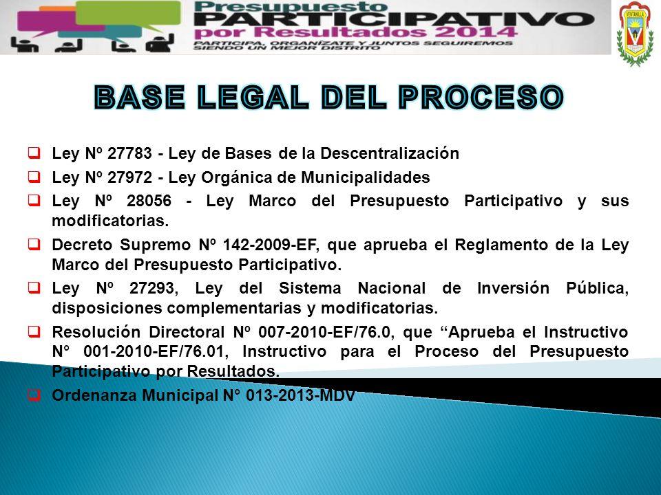 Ley Nº 27783 - Ley de Bases de la Descentralización Ley Nº 27972 - Ley Orgánica de Municipalidades Ley Nº 28056 - Ley Marco del Presupuesto Participat
