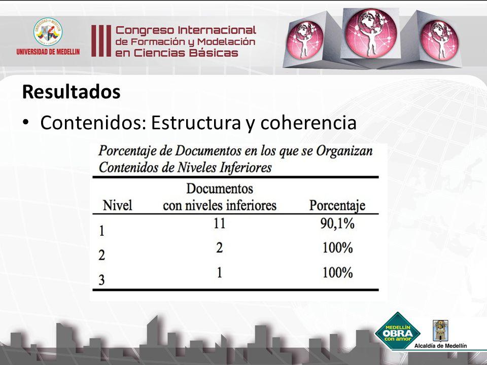 Resultados Contenidos: Estructura y coherencia