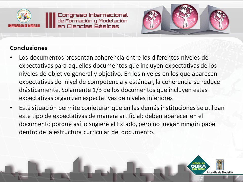 Conclusiones Los documentos presentan coherencia entre los diferentes niveles de expectativas para aquellos documentos que incluyen expectativas de lo