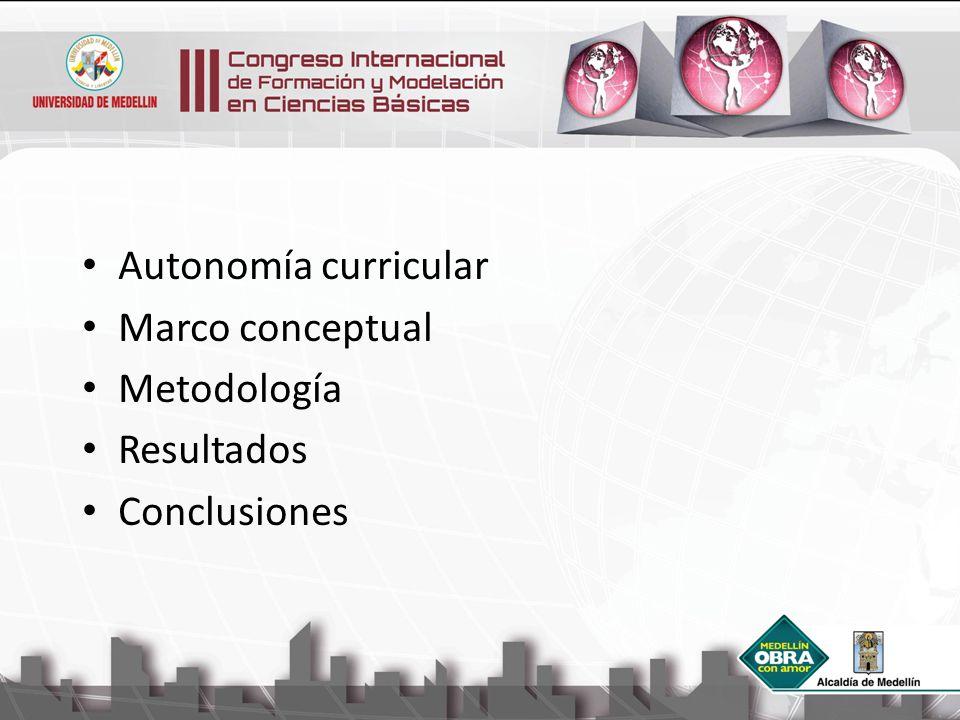 INSTITUCIÓN EDUCATIVA DEPARTAMENTAL POMPILIO MARTÍNEZ PLANEACIÓN METODOLÓGICA DE ACTIVIDADES PEDAGÓGICAS 2010 ÁREA: MATEMÁTICAS GRADO: OCTAVO PERÍODO: CUARTO TOTAL DE HORAS: 50