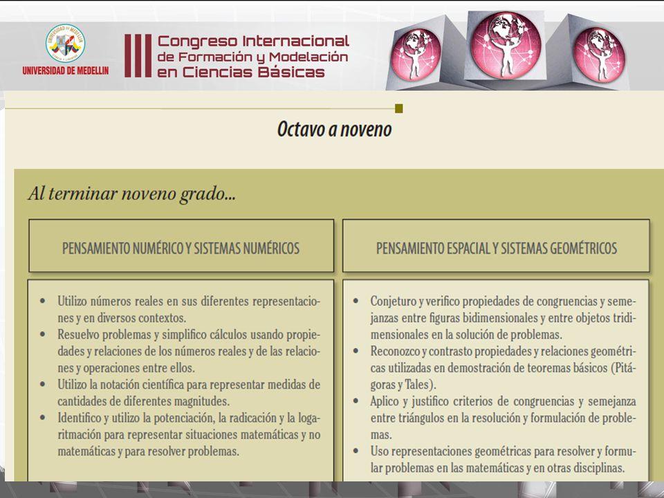 Marco conceptual Según la propuesta de Rico (1997), la noción de currículo se estructura en dimensiones, niveles y componentes.