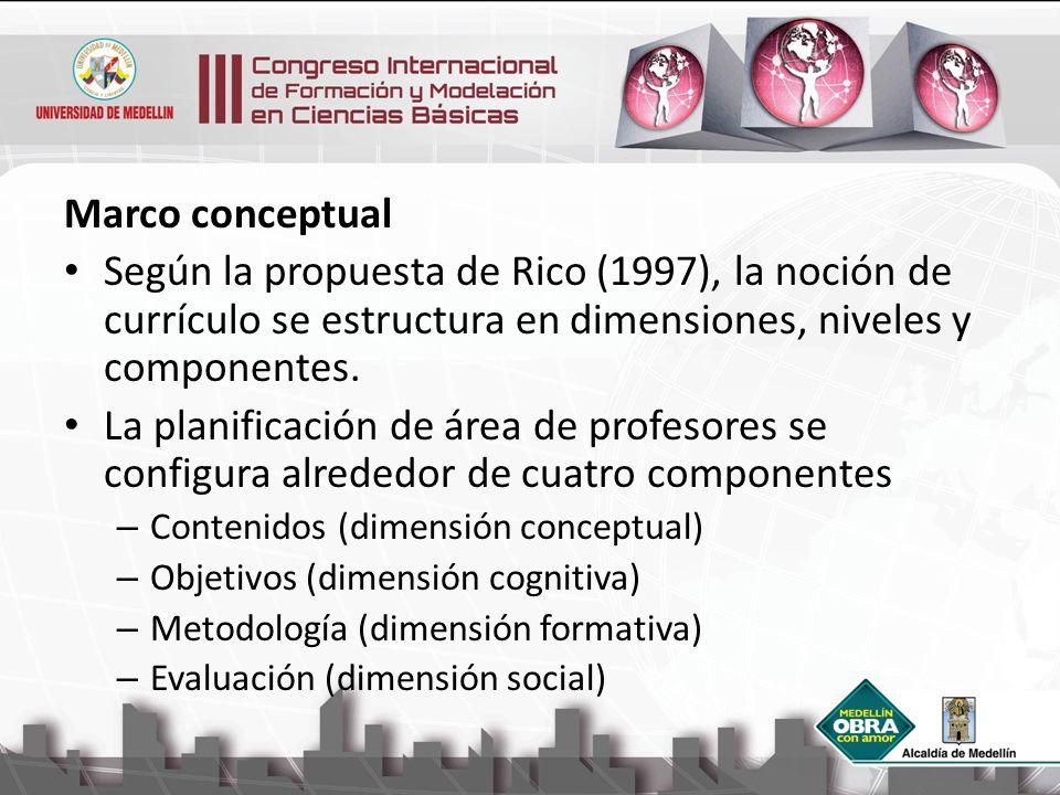 Marco conceptual Dimensión conceptual: – Aproximación curricular: definir el contenido en diferentes niveles atiende a criterios: (a) quién decide el contenido, (b) qué función tiene; y (c) dónde se encuentra la información que lo establece – Aproximación por significado: supone que el significado de un concepto matemático reside esencialmente en las situaciones que permite describir y en los problemas que permite resolver de manera eficiente y confiable (Kilpatrick, 2004).