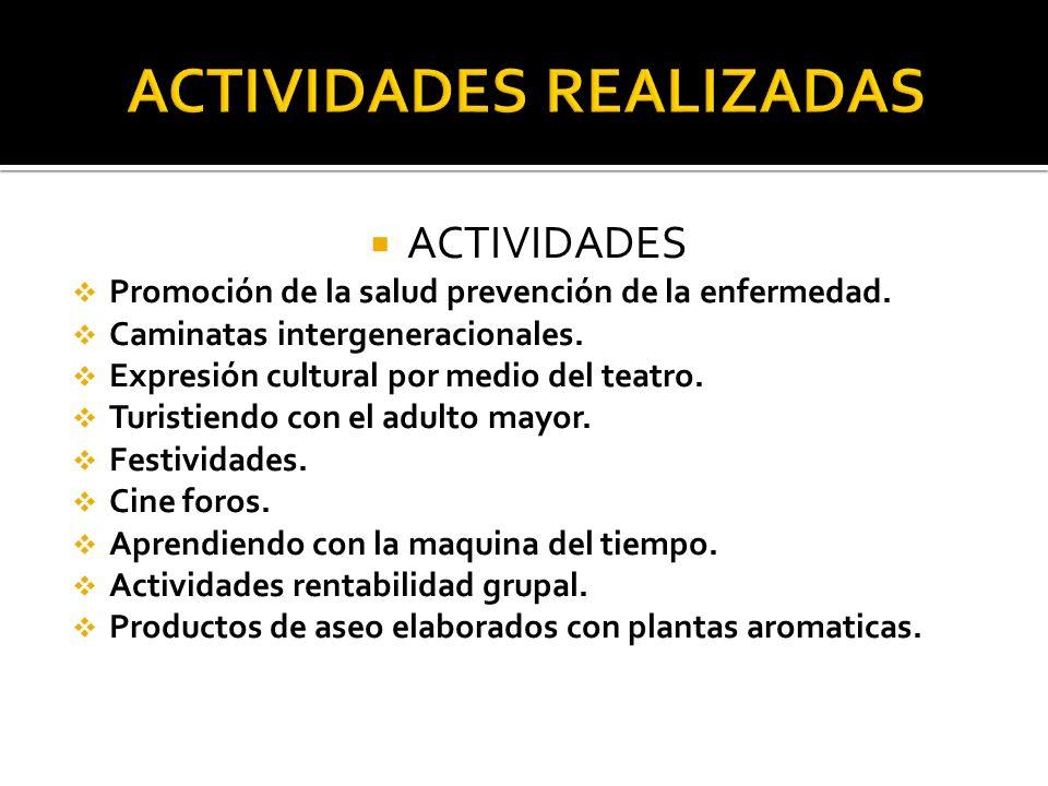 ACTIVIDADES Promoción de la salud prevención de la enfermedad.