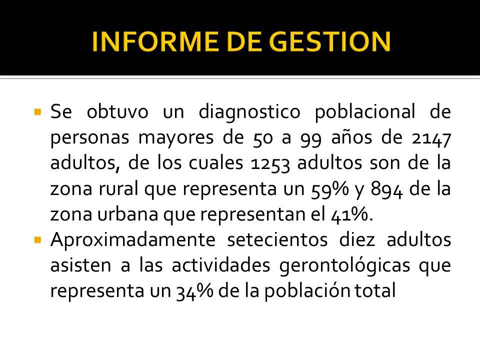 Se obtuvo un diagnostico poblacional de personas mayores de 50 a 99 años de 2147 adultos, de los cuales 1253 adultos son de la zona rural que represen