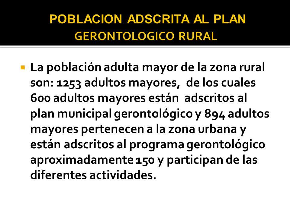 La población adulta mayor de la zona rural son: 1253 adultos mayores, de los cuales 600 adultos mayores están adscritos al plan municipal gerontológic