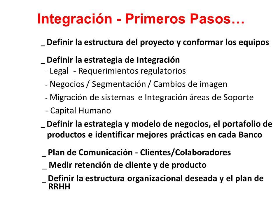 Integración - Primeros Pasos… _ Definir la estructura del proyecto y conformar los equipos _ Definir la estrategia de Integración - Legal - Requerimie