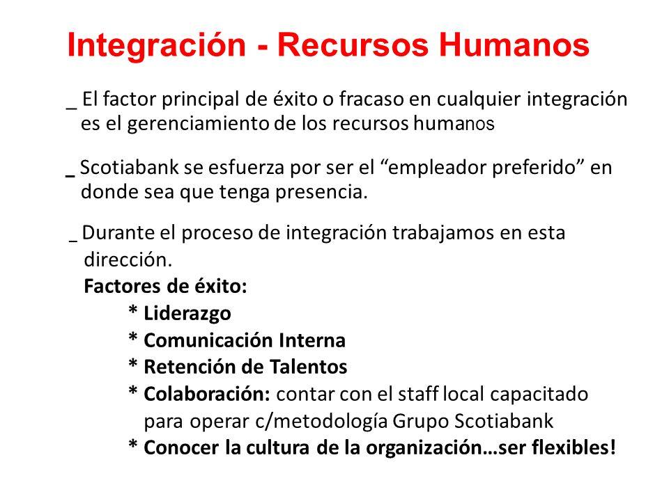 Integración - Recursos Humanos _ El factor principal de éxito o fracaso en cualquier integración es el gerenciamiento de los recursos huma nos _ Scoti