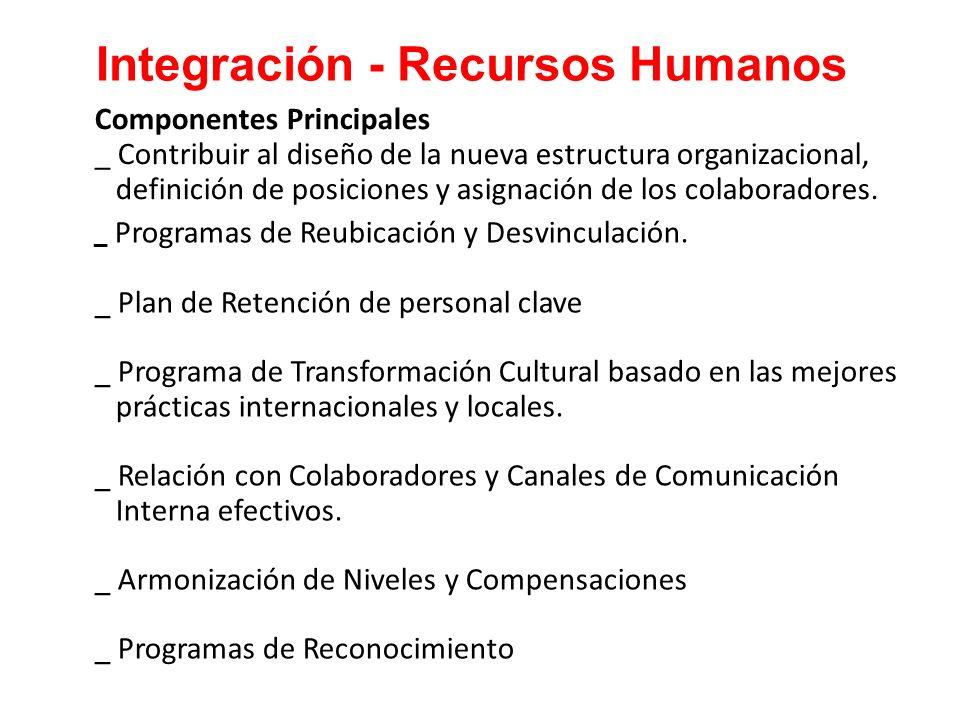 Integración - Recursos Humanos Componentes Principales _ Contribuir al diseño de la nueva estructura organizacional, definición de posiciones y asigna