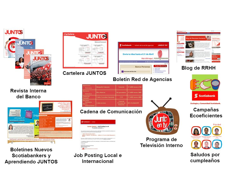 Revista Interna del Banco Cartelera JUNTOS Programa de Televisión Interno Blog de RRHH Cadena de Comunicación Job Posting Local e Internacional Campañ
